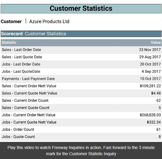 Customer Statistics